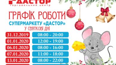grafic_roboty_2020_1